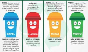 dicas para reciclar o lixo do escritório